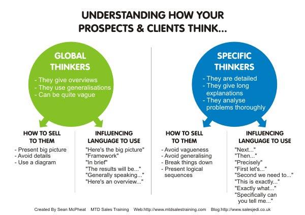 Thinkers scheme