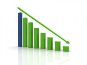 Sales Decrease graph