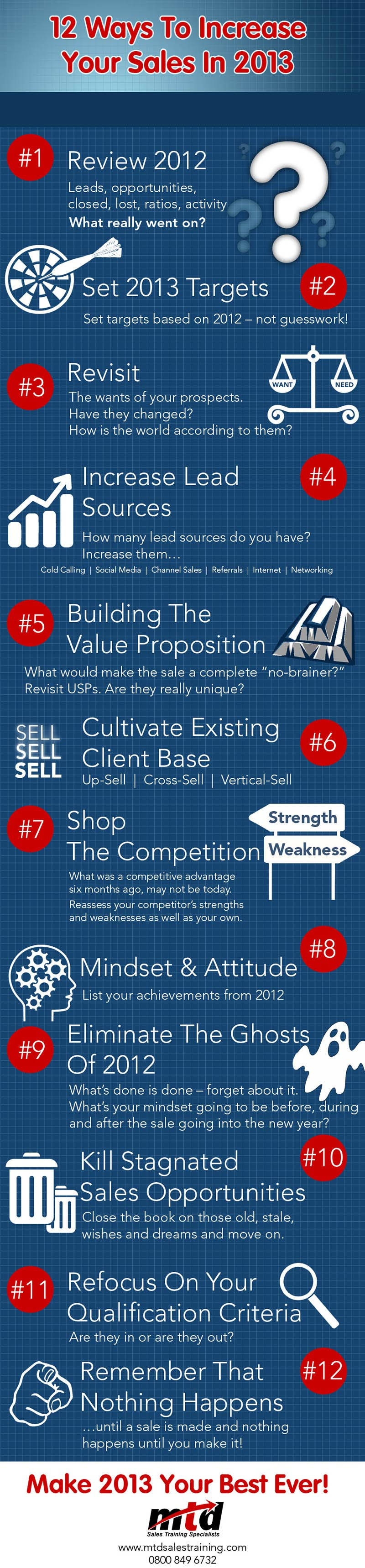 12 Ways To Increase Your Sales