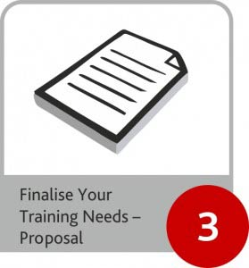 Finalize Your training needs - Proposal