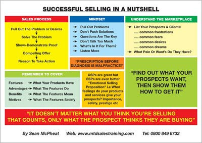 Successful Selling in a Nutshell