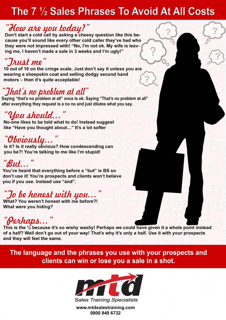The 7 & A Half Sales Phrases To Avoid At All Costs – Infographic
