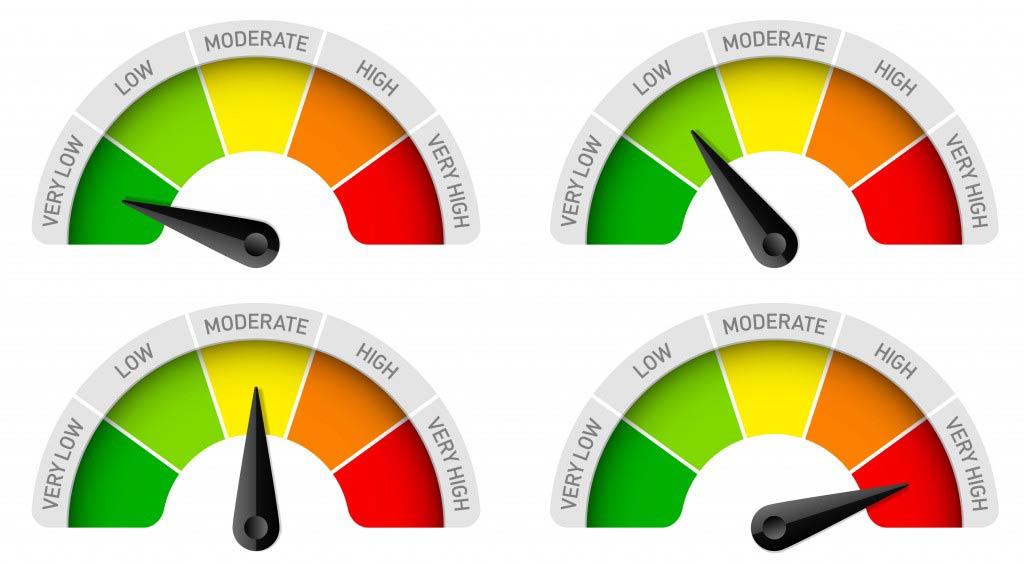 High Rating Meter