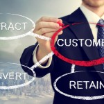 attract convert retain customers