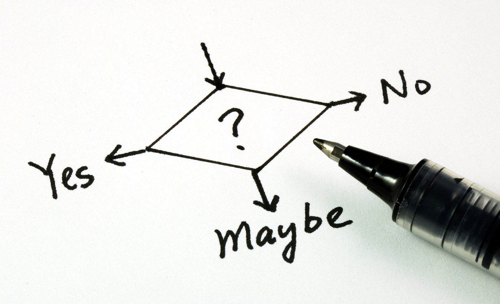 The 5 Stages Of The Buyer's Decision Making Process & How To Utilise It